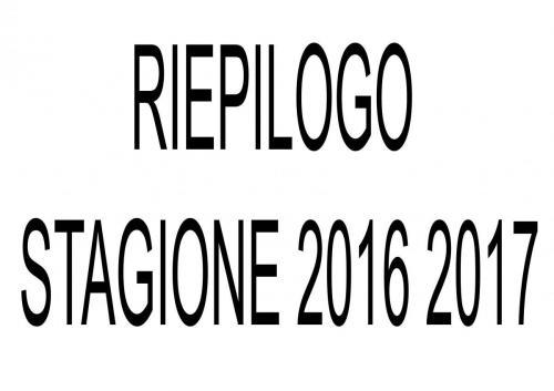 EVENTI 2016 17